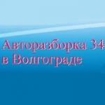 Авторазборка 34